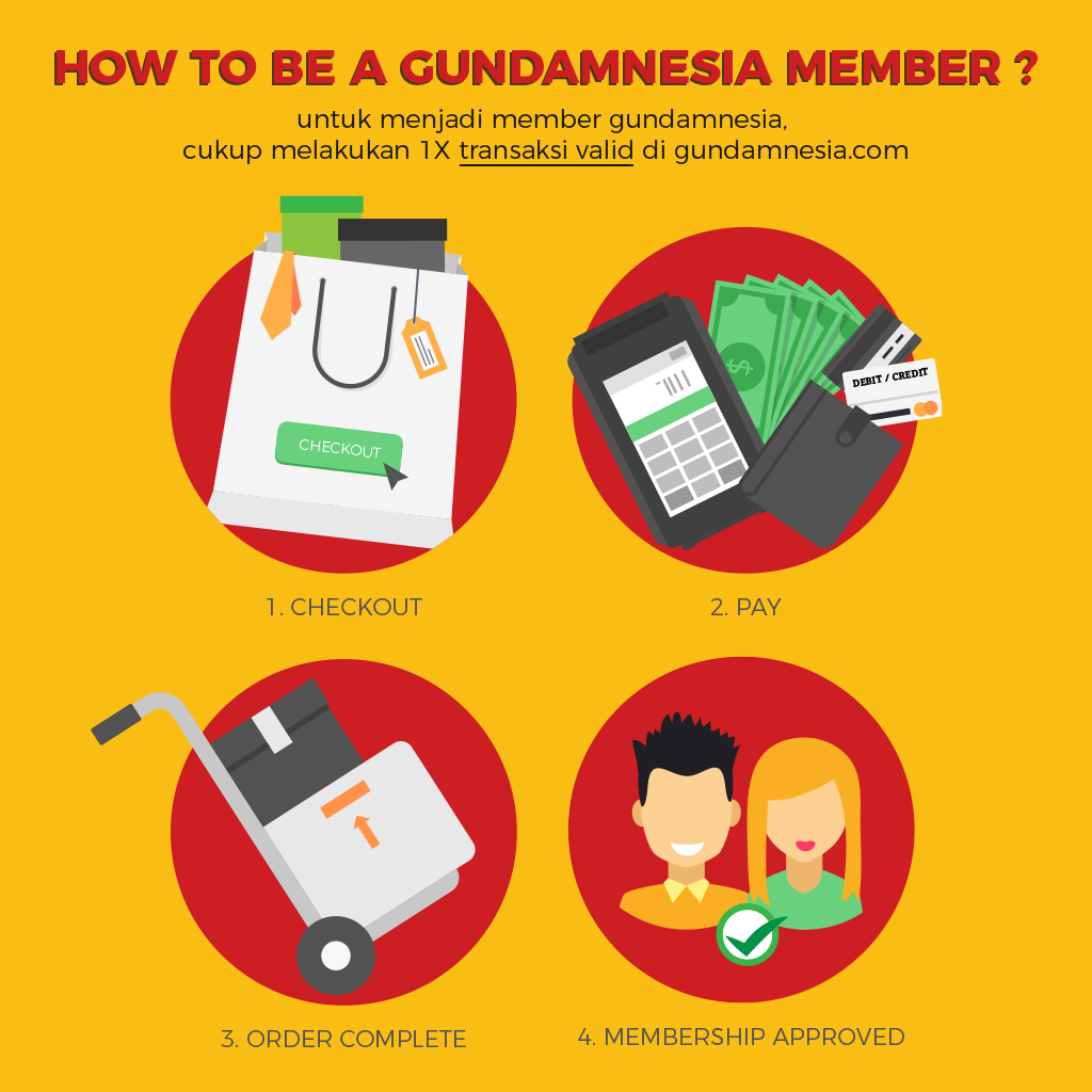 be-a-gundamnesia-member